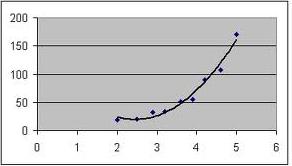 Методика решение задач по статистике задачи с решениями по гравиметрическому методу анализа