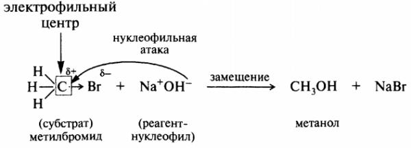 Реакция нуклеофильного замещения