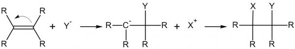 Реакция нуклеофильного присоединения
