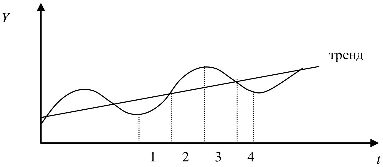 Решение задач экономического цикла i решение производственных задач по выпуску продукции