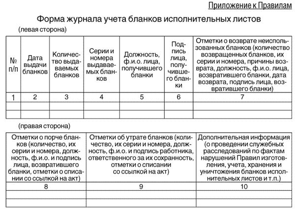 Пример решения задач по бухгалтерскому делу решение задач стратегическому планированию