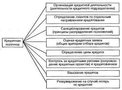 Задачи по банковскому делу и решение решение задач по комбинаторике i теорий вероятности