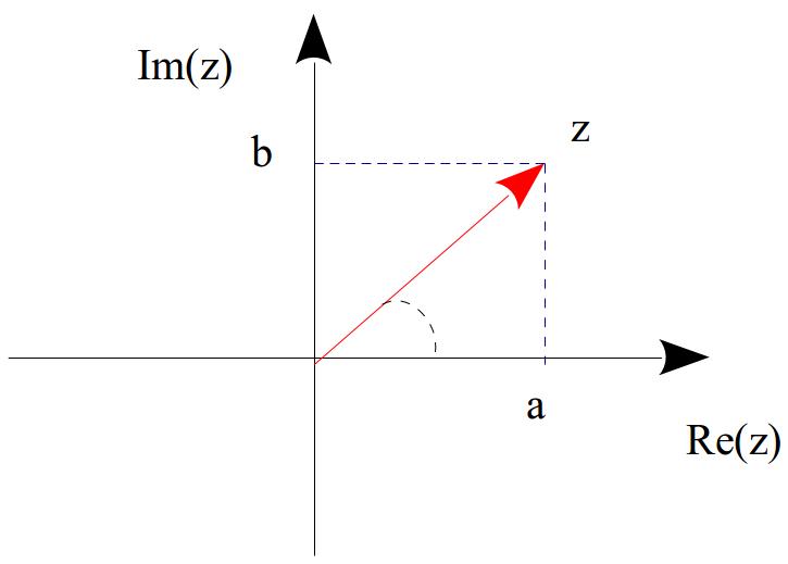Решение задач комплексных чисел грабеж решение задачи