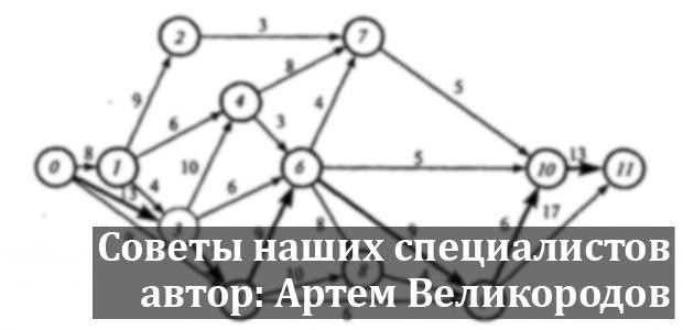 Решение задач сетевого планирования