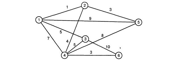 первого типа граф