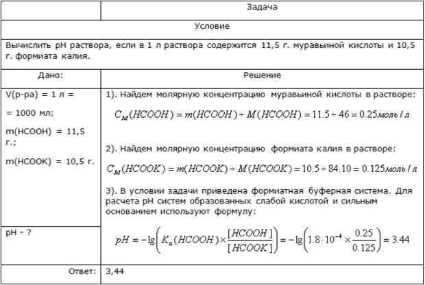 Бесплатно решение задач по аналитической химии задачи с решением на удельную теплоту плавления