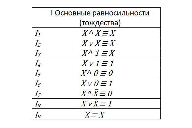 Решения задач по матлогике презентация решение задач на параллельность прямых