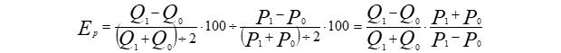 Формула расчета коэффициента эластичности